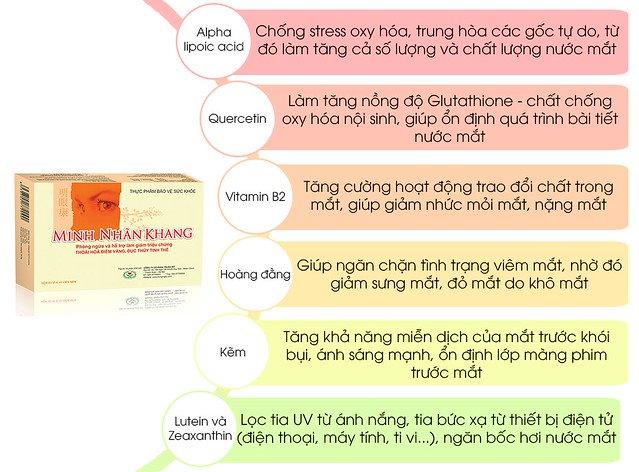 Minh Nhãn Khang – lời giải cho khô mắt nên ăn gì